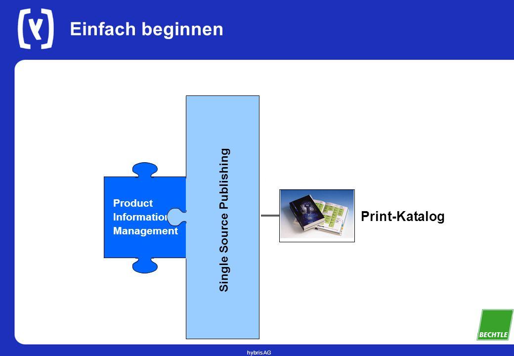 hybris AG Schrittweise Ausbauen ProductInformationManagement Web ContentManagement Single Source Publishing Print-Katalog E-Commerce