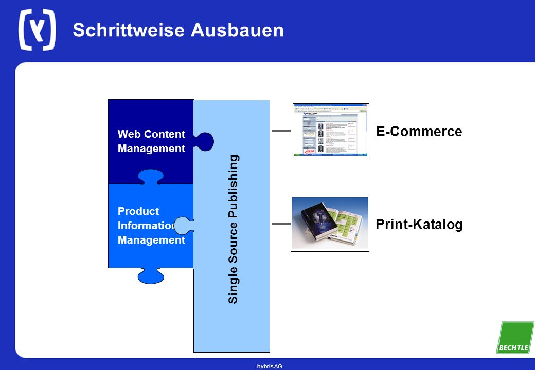 hybris AG Schrittweise Ausbauen ProductInformationManagement Web ContentManagement Single Source Publishing Print-Katalog E-Commerce