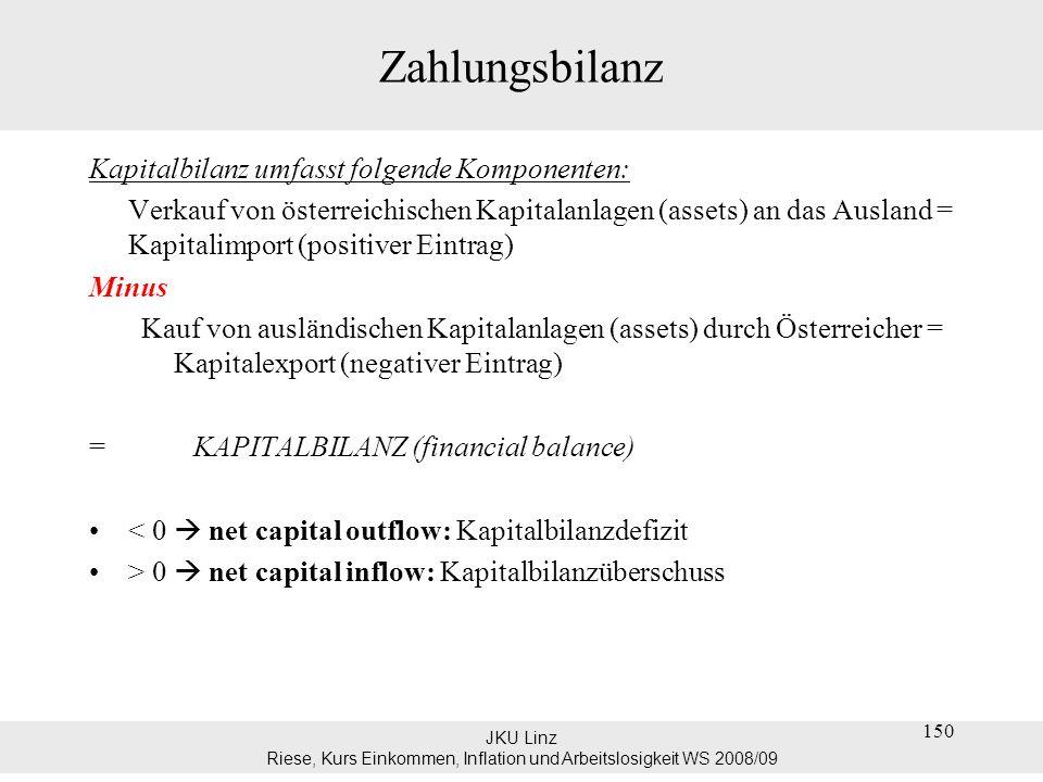 JKU Linz Riese, Kurs Einkommen, Inflation und Arbeitslosigkeit WS 2008/09 150 Zahlungsbilanz Kapitalbilanz umfasst folgende Komponenten: Verkauf von ö
