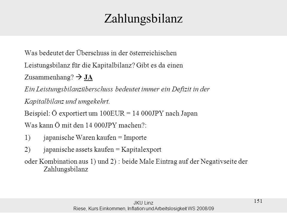JKU Linz Riese, Kurs Einkommen, Inflation und Arbeitslosigkeit WS 2008/09 151 Zahlungsbilanz Was bedeutet der Überschuss in der österreichischen Leist