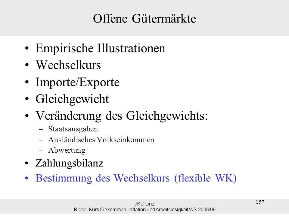 JKU Linz Riese, Kurs Einkommen, Inflation und Arbeitslosigkeit WS 2008/09 157 Offene Gütermärkte Empirische Illustrationen Wechselkurs Importe/Exporte