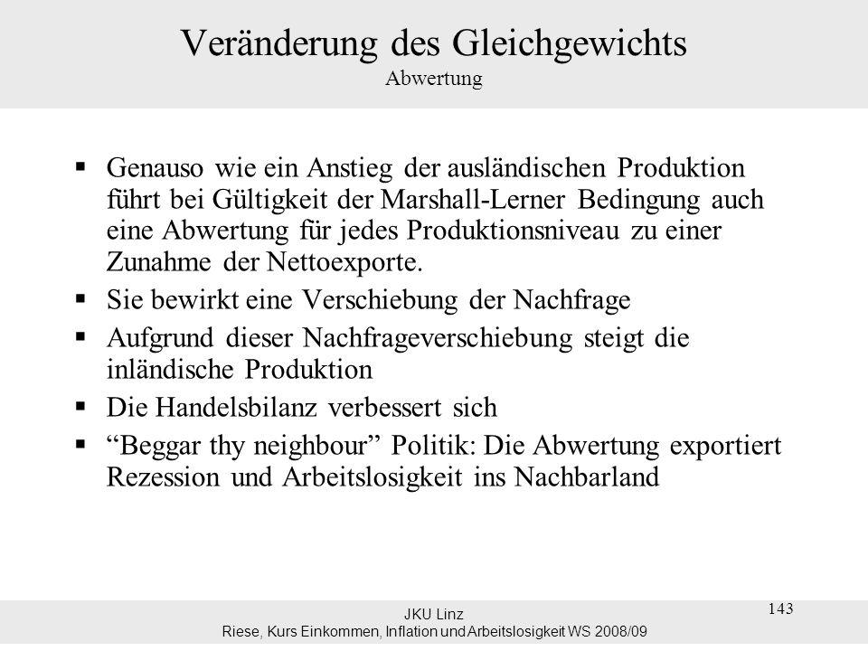 JKU Linz Riese, Kurs Einkommen, Inflation und Arbeitslosigkeit WS 2008/09 143 Veränderung des Gleichgewichts Abwertung Genauso wie ein Anstieg der aus
