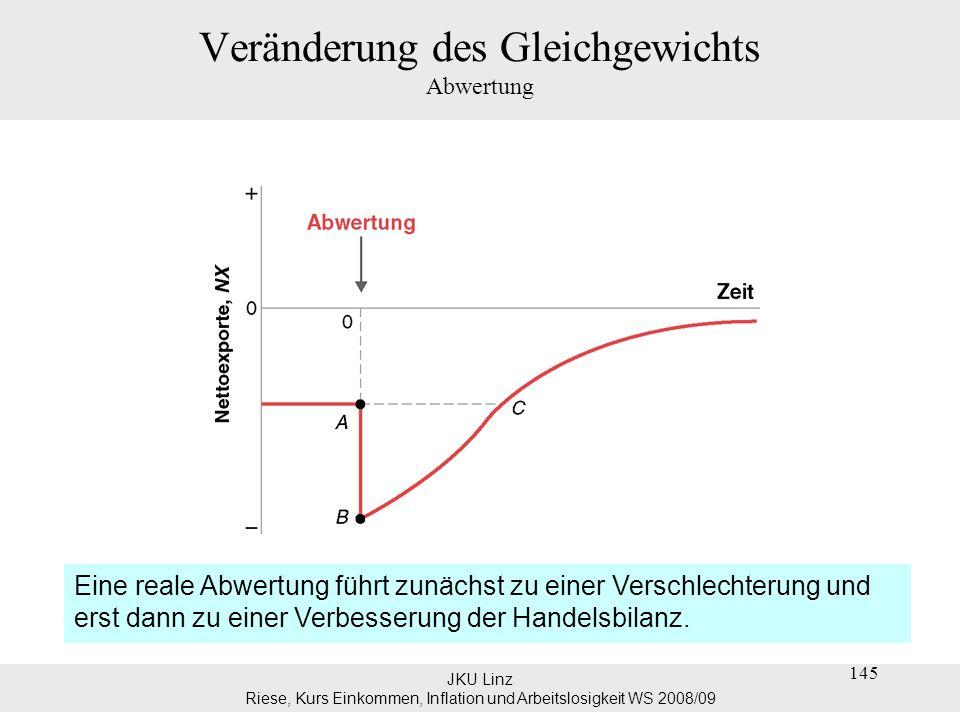JKU Linz Riese, Kurs Einkommen, Inflation und Arbeitslosigkeit WS 2008/09 145 Veränderung des Gleichgewichts Abwertung Eine reale Abwertung führt zunä