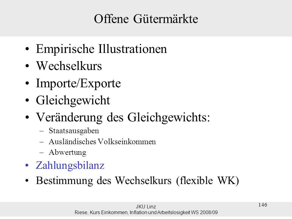 JKU Linz Riese, Kurs Einkommen, Inflation und Arbeitslosigkeit WS 2008/09 146 Offene Gütermärkte Empirische Illustrationen Wechselkurs Importe/Exporte