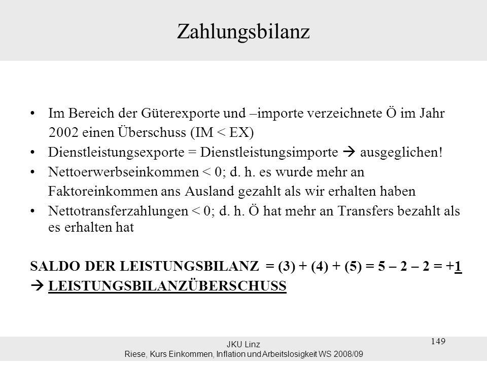 JKU Linz Riese, Kurs Einkommen, Inflation und Arbeitslosigkeit WS 2008/09 149 Zahlungsbilanz Im Bereich der Güterexporte und –importe verzeichnete Ö i