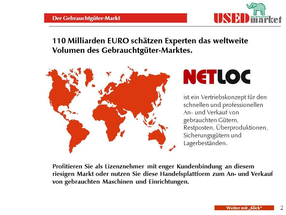 2 110 Milliarden EURO schätzen Experten das weltweite Volumen des Gebrauchtgüter-Marktes.