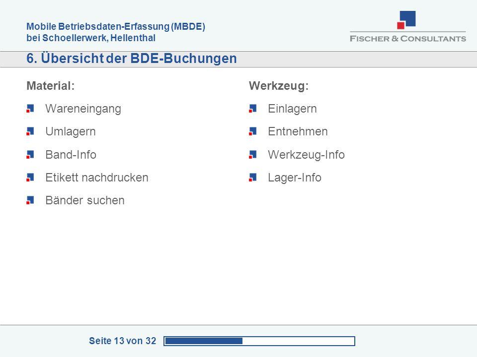 Mobile Betriebsdaten-Erfassung (MBDE) bei Schoellerwerk, Hellenthal Seite 13 von 32 6. Übersicht der BDE-Buchungen Material: Wareneingang Umlagern Ban