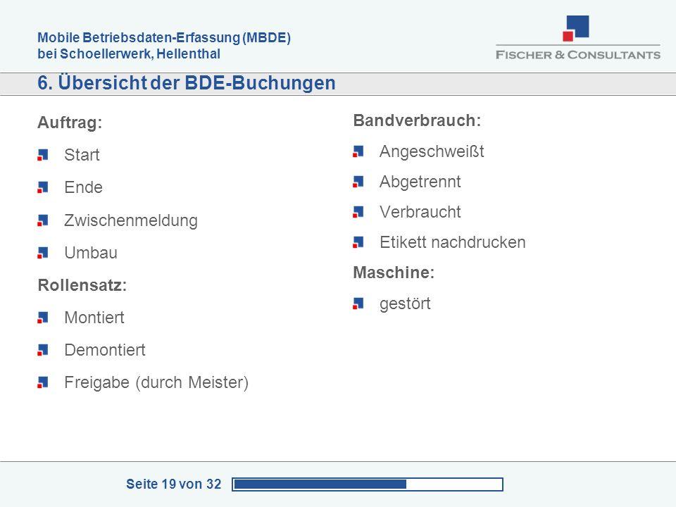 Mobile Betriebsdaten-Erfassung (MBDE) bei Schoellerwerk, Hellenthal Seite 19 von 32 6. Übersicht der BDE-Buchungen Auftrag: Start Ende Zwischenmeldung