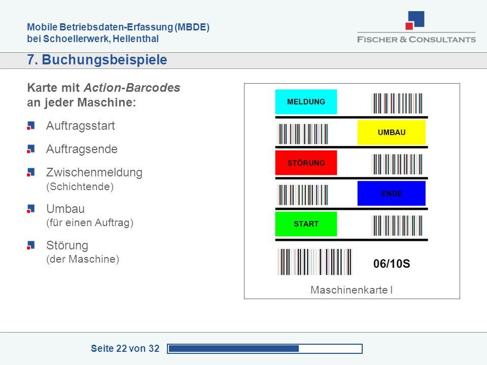 Mobile Betriebsdaten-Erfassung (MBDE) bei Schoellerwerk, Hellenthal Seite 22 von 32 7. Buchungsbeispiele Karte mit Action-Barcodes an jeder Maschine: