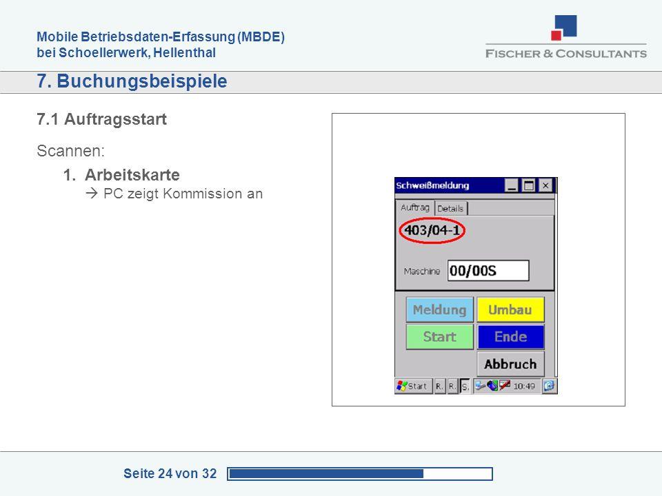 Mobile Betriebsdaten-Erfassung (MBDE) bei Schoellerwerk, Hellenthal Seite 24 von 32 7. Buchungsbeispiele 7.1 Auftragsstart Scannen: 1.Arbeitskarte PC