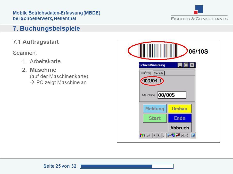 Mobile Betriebsdaten-Erfassung (MBDE) bei Schoellerwerk, Hellenthal Seite 25 von 32 7. Buchungsbeispiele 7.1 Auftragsstart Scannen: 1.Arbeitskarte 2.M