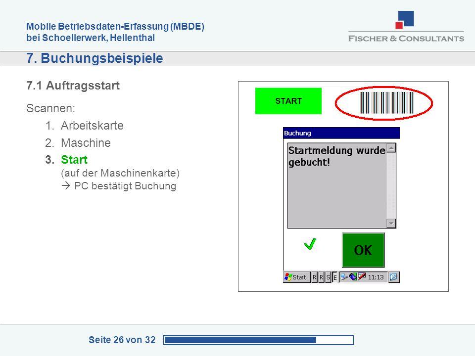 Mobile Betriebsdaten-Erfassung (MBDE) bei Schoellerwerk, Hellenthal Seite 26 von 32 7. Buchungsbeispiele 7.1 Auftragsstart Scannen: 1.Arbeitskarte 2.M