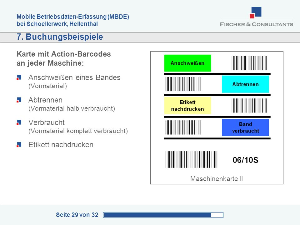 Mobile Betriebsdaten-Erfassung (MBDE) bei Schoellerwerk, Hellenthal Seite 29 von 32 7. Buchungsbeispiele Maschinenkarte II Karte mit Action-Barcodes a