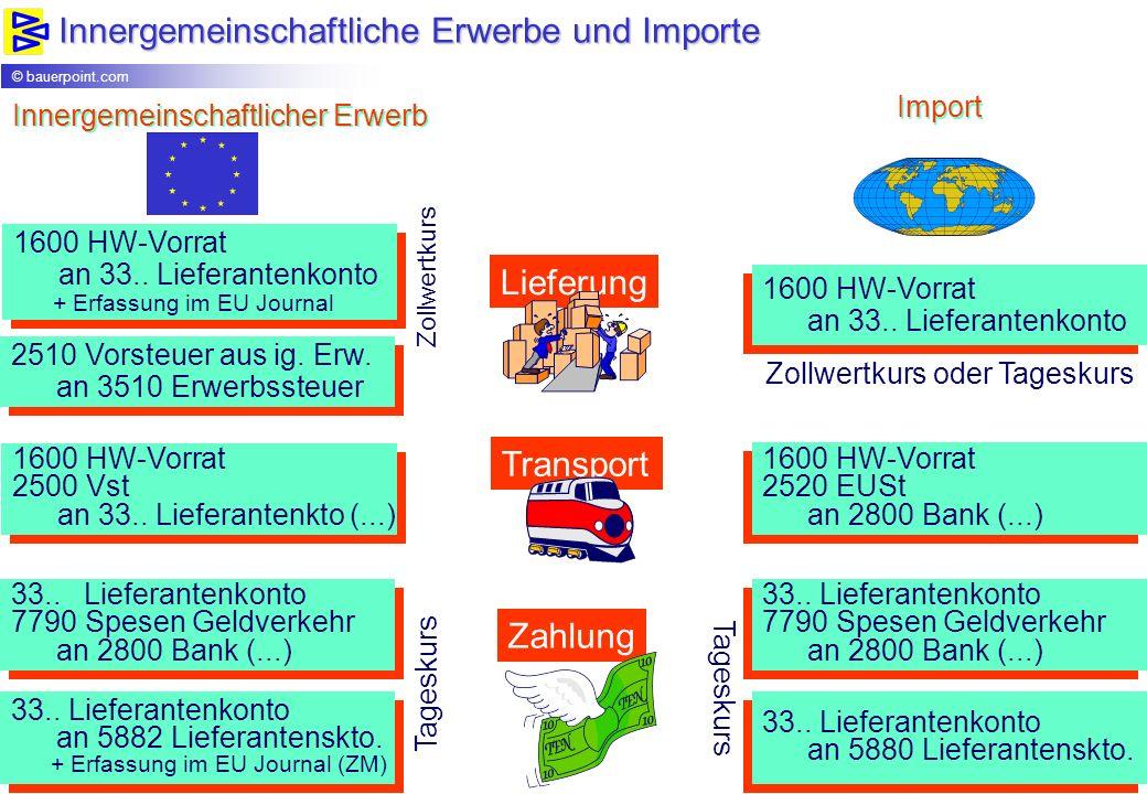 Import 1600 HW-Vorrat an 33.. Lieferantenkonto + Erfassung im EU Journal 1600 HW-Vorrat an 33.. Lieferantenkonto + Erfassung im EU Journal 1600 HW-Vor