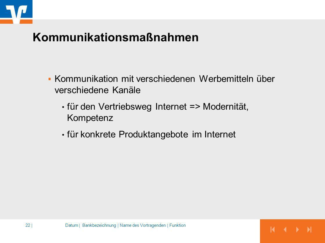 Kommunikationsmaßnahmen Kommunikation mit verschiedenen Werbemitteln über verschiedene Kanäle für den Vertriebsweg Internet => Modernität, Kompetenz f