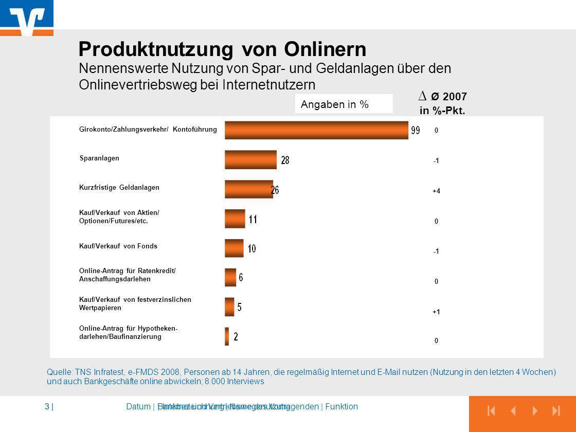 | Internet und Vertriebswegenutzung3 | Produktnutzung von Onlinern Quelle: TNS Infratest, e-FMDS 2008, Personen ab 14 Jahren, die regelmäßig Internet und E-Mail nutzen (Nutzung in den letzten 4 Wochen) und auch Bankgeschäfte online abwickeln; 8.000 Interviews Ø 2007 in %-Pkt.
