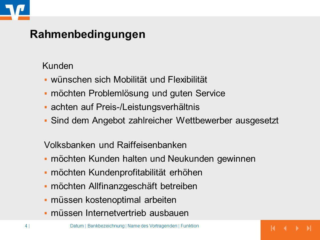 Bankbezeichnung | Name des Vortragenden | Funktion4 | Rahmenbedingungen Kunden wünschen sich Mobilität und Flexibilität möchten Problemlösung und gute