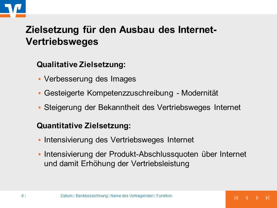 Zielsetzung für den Ausbau des Internet- Vertriebsweges Qualitative Zielsetzung: Verbesserung des Images Gesteigerte Kompetenzzuschreibung - Modernitä