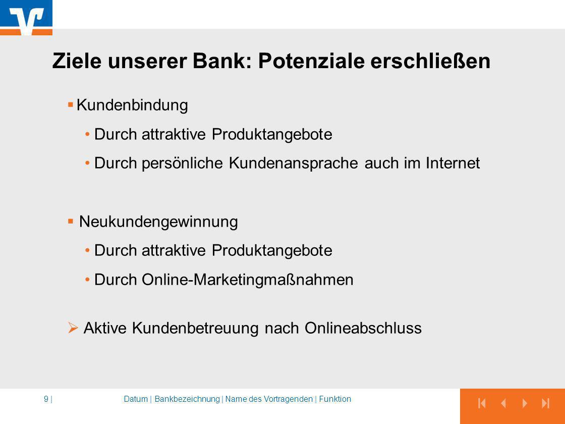 Ziele unserer Bank: Potenziale erschließen Kundenbindung Durch attraktive Produktangebote Durch persönliche Kundenansprache auch im Internet Neukunden