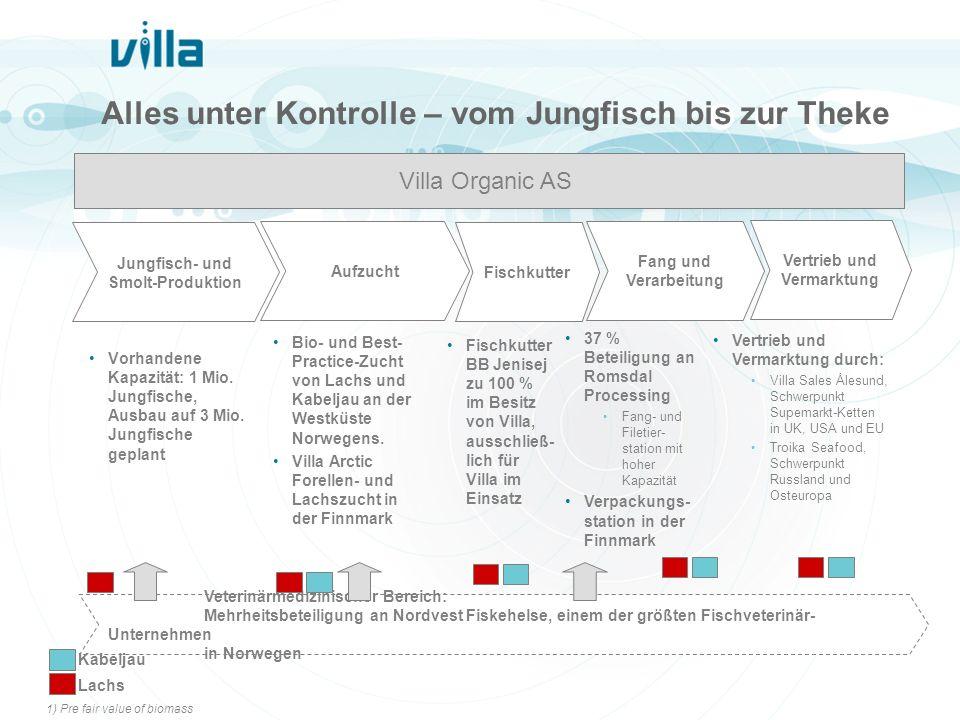 Villa covers the whole farming value chain Vorhandene Kapazität: 1 Mio. Jungfische, Ausbau auf 3 Mio. Jungfische geplant Bio- und Best- Practice-Zucht