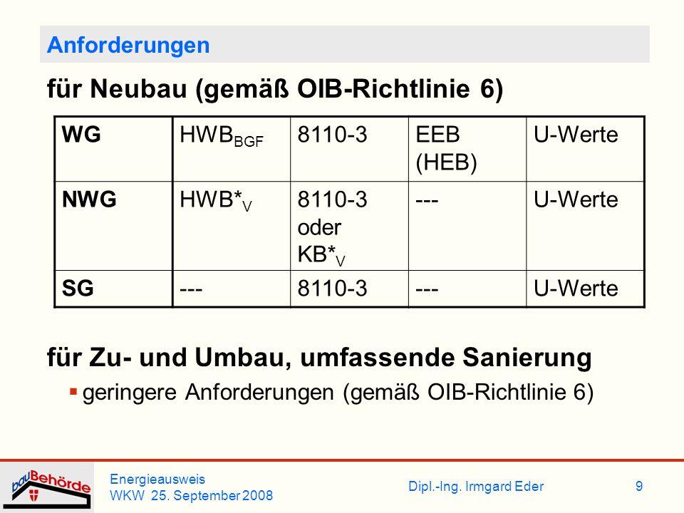 Dipl.-Ing. Irmgard Eder Energieausweis WKW 25. September 2008 9 Anforderungen für Neubau (gemäß OIB-Richtlinie 6) für Zu- und Umbau, umfassende Sanier