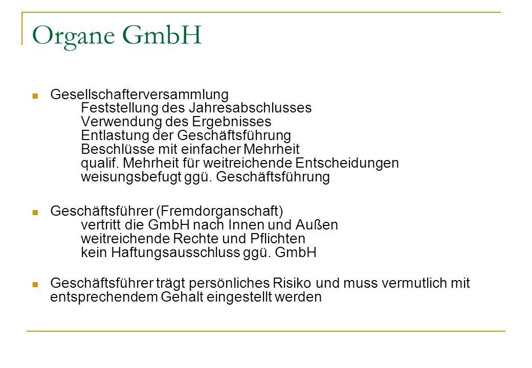 Organe GmbH Gesellschafterversammlung Feststellung des Jahresabschlusses Verwendung des Ergebnisses Entlastung der Geschäftsführung Beschlüsse mit ein