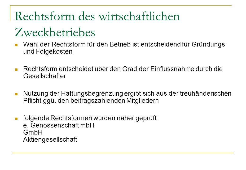 e.Genossenschaft mbH mind.