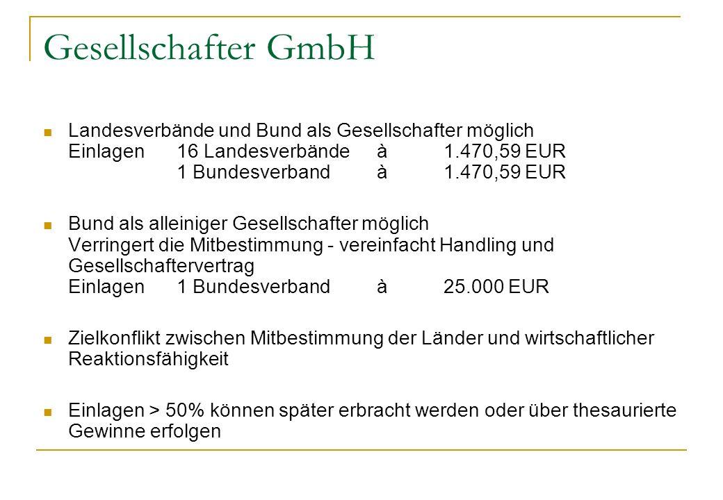 Gesellschafter GmbH Landesverbände und Bund als Gesellschafter möglich Einlagen16 Landesverbände à 1.470,59 EUR 1 Bundesverband à 1.470,59 EUR Bund al