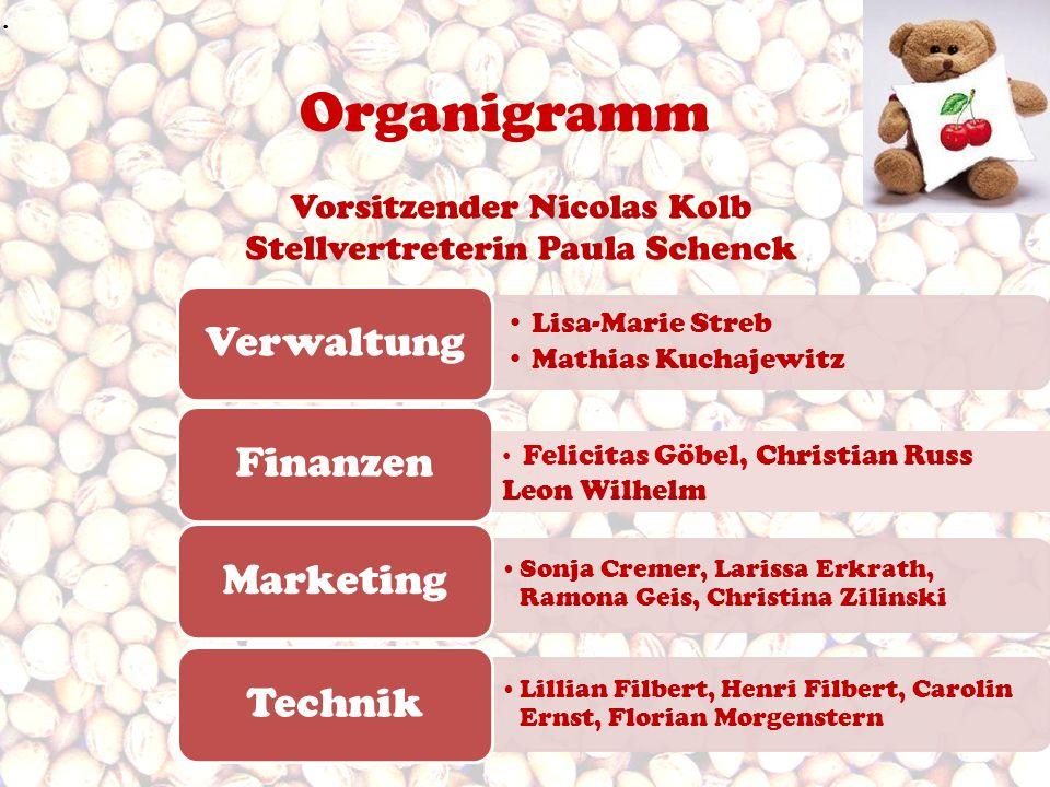 Die Firmenmitglieder.