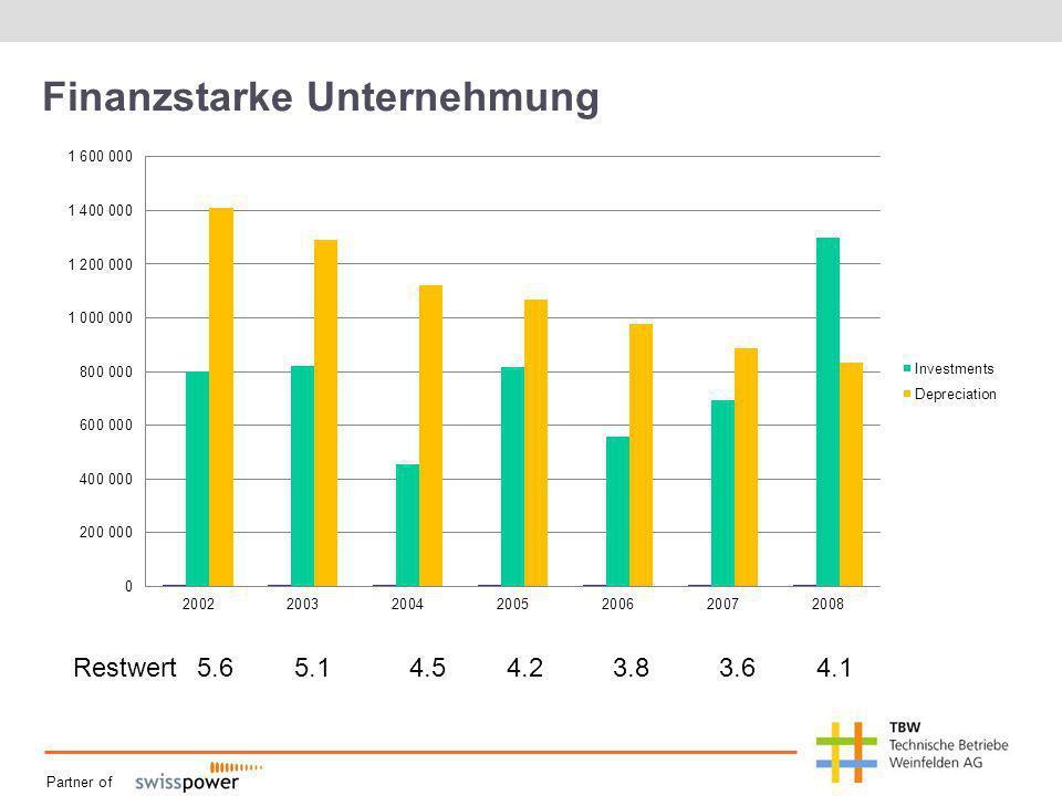 Partner of Finanzstarke Unternehmung 4.54.23.83.64.15.65.1Restwert