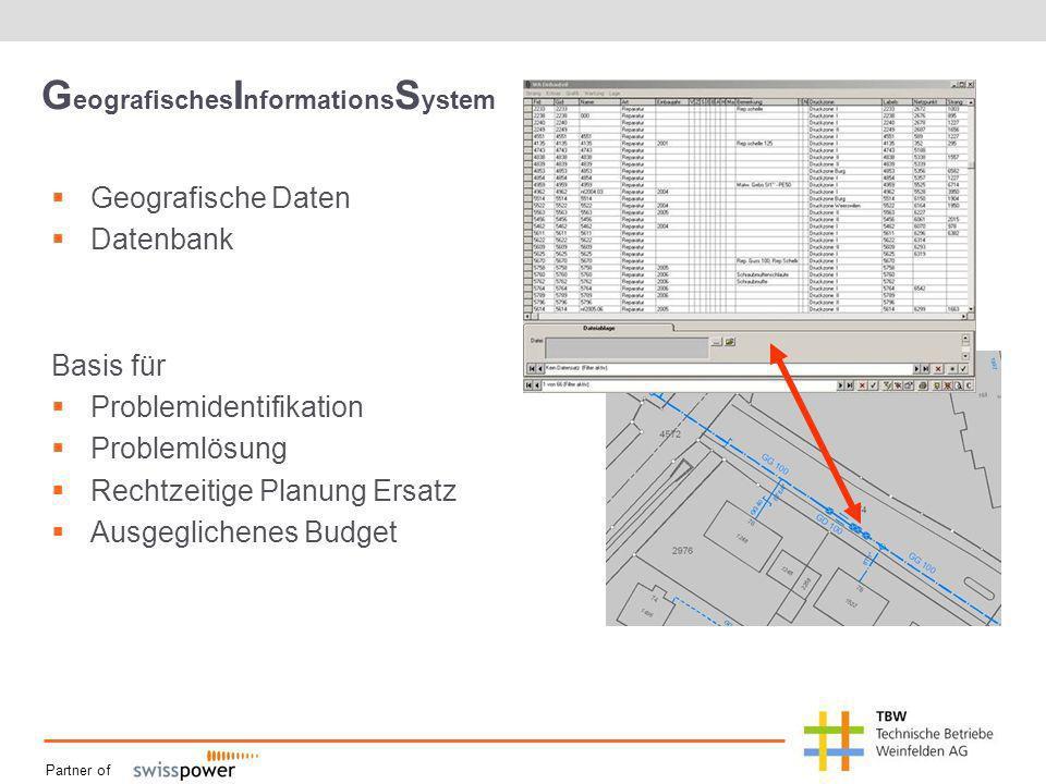 Partner of G eografisches I nformations S ystem Geografische Daten Datenbank Basis für Problemidentifikation Problemlösung Rechtzeitige Planung Ersatz Ausgeglichenes Budget