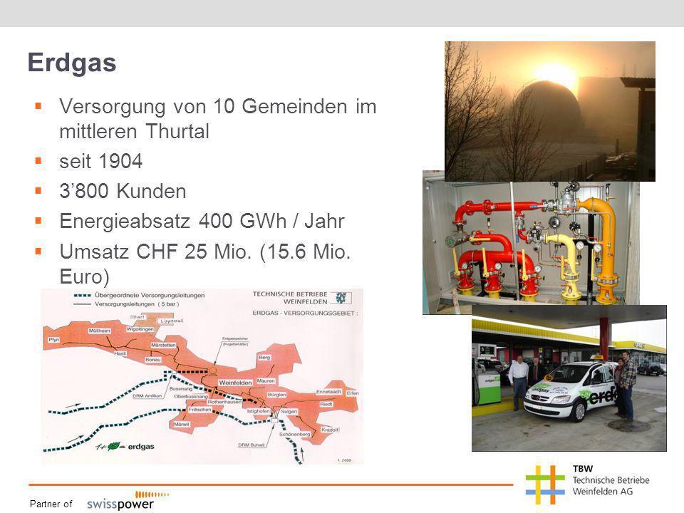 Partner of Erdgas Versorgung von 10 Gemeinden im mittleren Thurtal seit 1904 3800 Kunden Energieabsatz 400 GWh / Jahr Umsatz CHF 25 Mio. (15.6 Mio. Eu