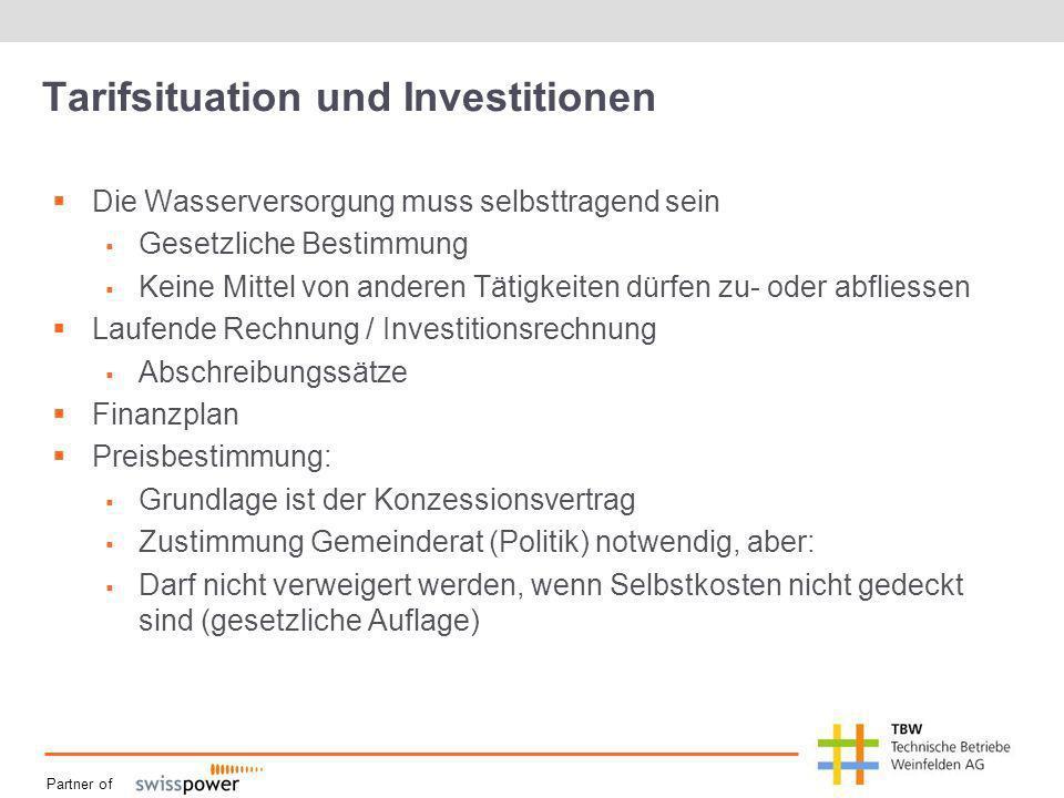 Partner of Organisation Gemeinde Aktionär / Eigentümer Verwaltungsrat Strategisches Management Geschäftsleitung Operatives Management
