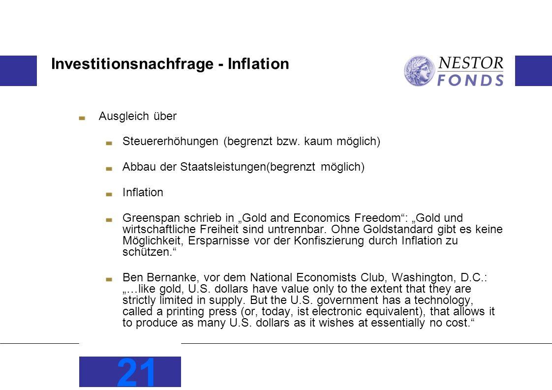 Investitionsnachfrage - Inflation Ausgleich über Steuererhöhungen (begrenzt bzw. kaum möglich) Abbau der Staatsleistungen(begrenzt möglich) Inflation
