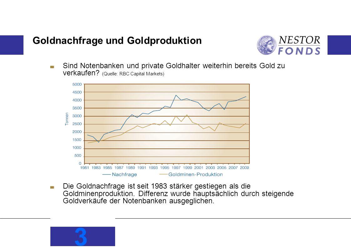 Goldnachfrage und Goldproduktion Sind Notenbanken und private Goldhalter weiterhin bereits Gold zu verkaufen? (Quelle: RBC Capital Markets) Die Goldna
