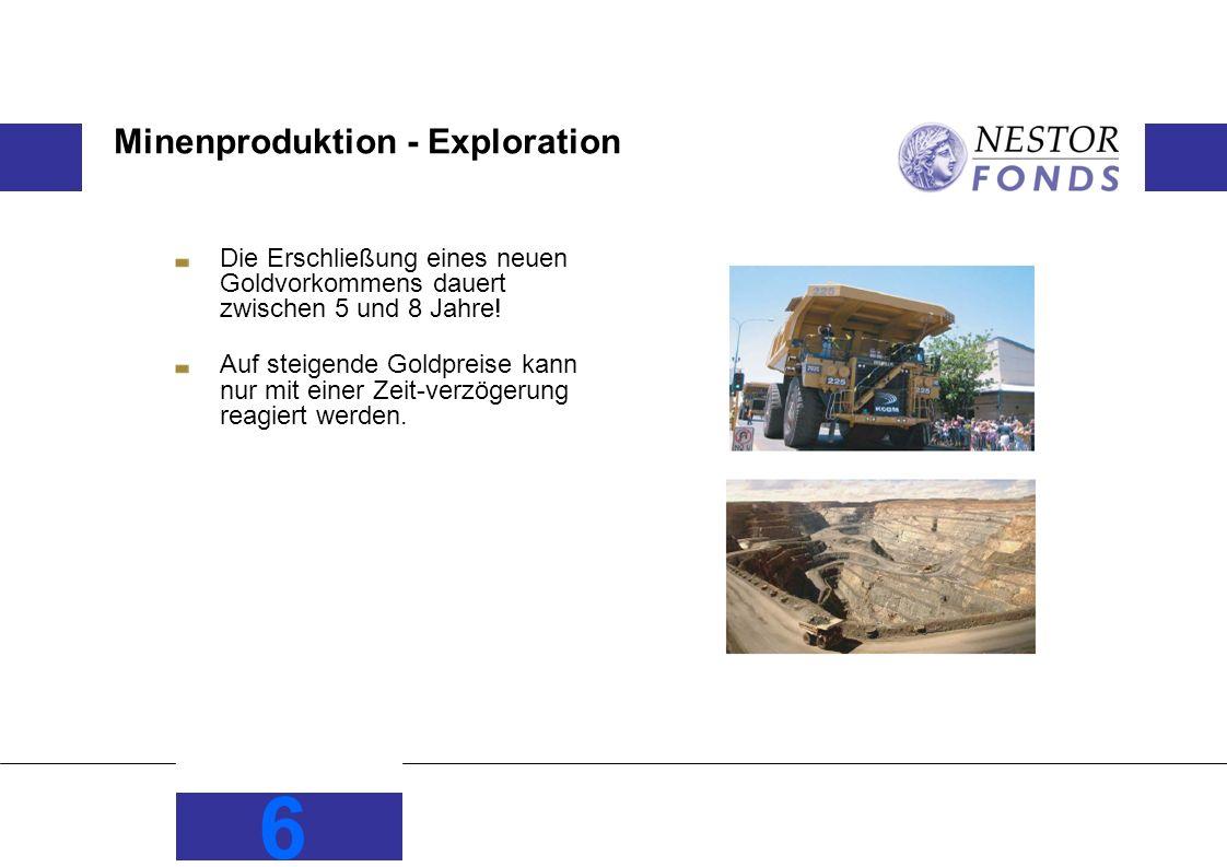 Minenproduktion - Exploration 6 Die Erschließung eines neuen Goldvorkommens dauert zwischen 5 und 8 Jahre! Auf steigende Goldpreise kann nur mit einer