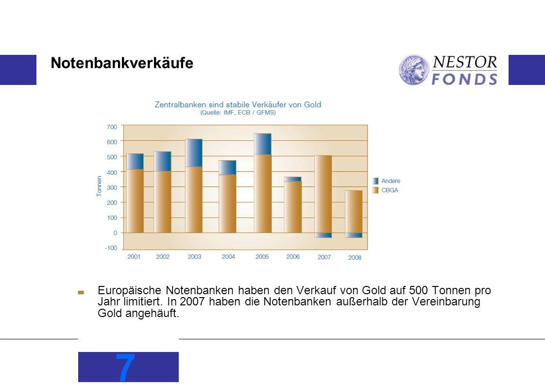 Notenbankverkäufe Europäische Notenbanken haben den Verkauf von Gold auf 500 Tonnen pro Jahr limitiert. In 2007 haben die Notenbanken außerhalb der Ve