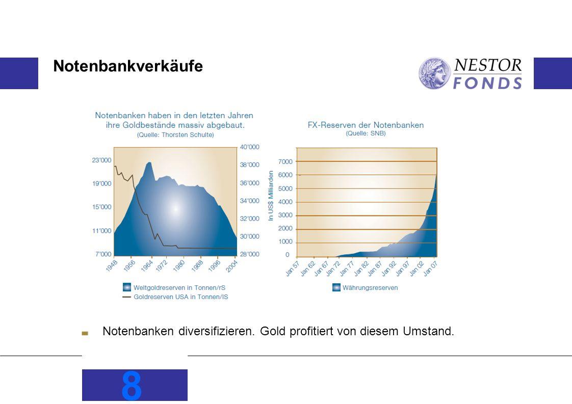 Notenbankverkäufe Notenbanken diversifizieren. Gold profitiert von diesem Umstand. 8