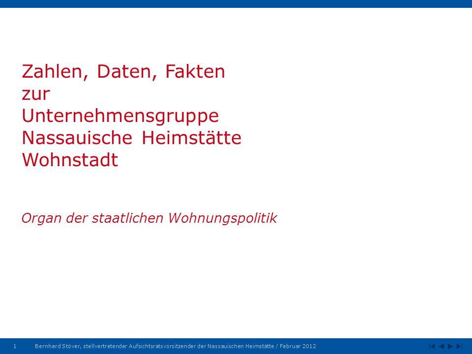 12Bernhard Stöver, stellvertretender Aufsichtsratsvorsitzender der Nassauischen Heimstätte / Februar 2012 Wohnungsbestand der Unternehmensgruppe