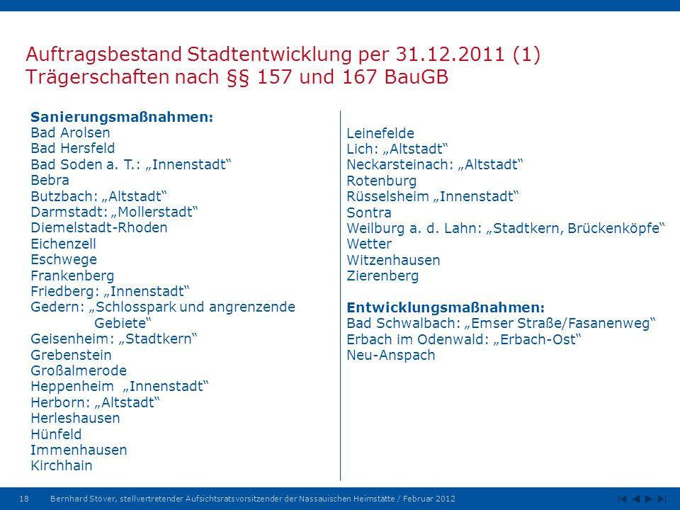 18Bernhard Stöver, stellvertretender Aufsichtsratsvorsitzender der Nassauischen Heimstätte / Februar 2012 Auftragsbestand Stadtentwicklung per 31.12.2011 (1) Trägerschaften nach §§ 157 und 167 BauGB Sanierungsmaßnahmen: Bad Arolsen Bad Hersfeld Bad Soden a.