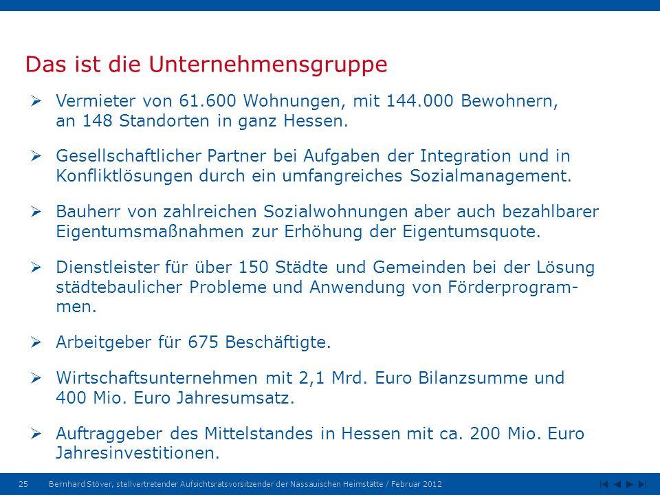 25Bernhard Stöver, stellvertretender Aufsichtsratsvorsitzender der Nassauischen Heimstätte / Februar 2012 Das ist die Unternehmensgruppe Vermieter von 61.600 Wohnungen, mit 144.000 Bewohnern, an 148 Standorten in ganz Hessen.