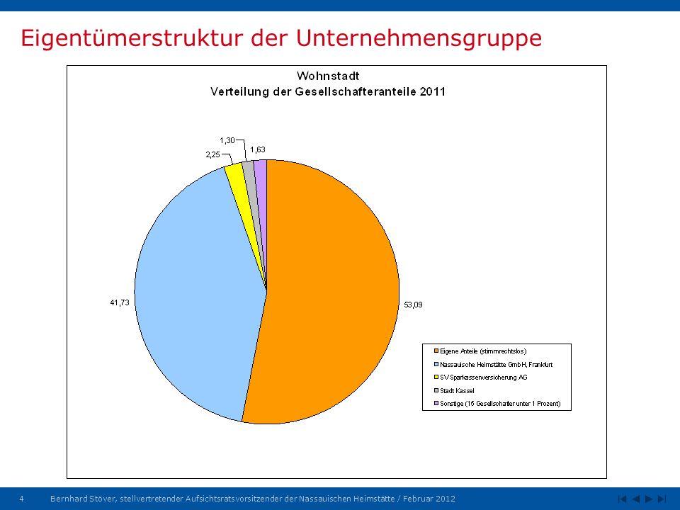 4Bernhard Stöver, stellvertretender Aufsichtsratsvorsitzender der Nassauischen Heimstätte / Februar 2012 Eigentümerstruktur der Unternehmensgruppe