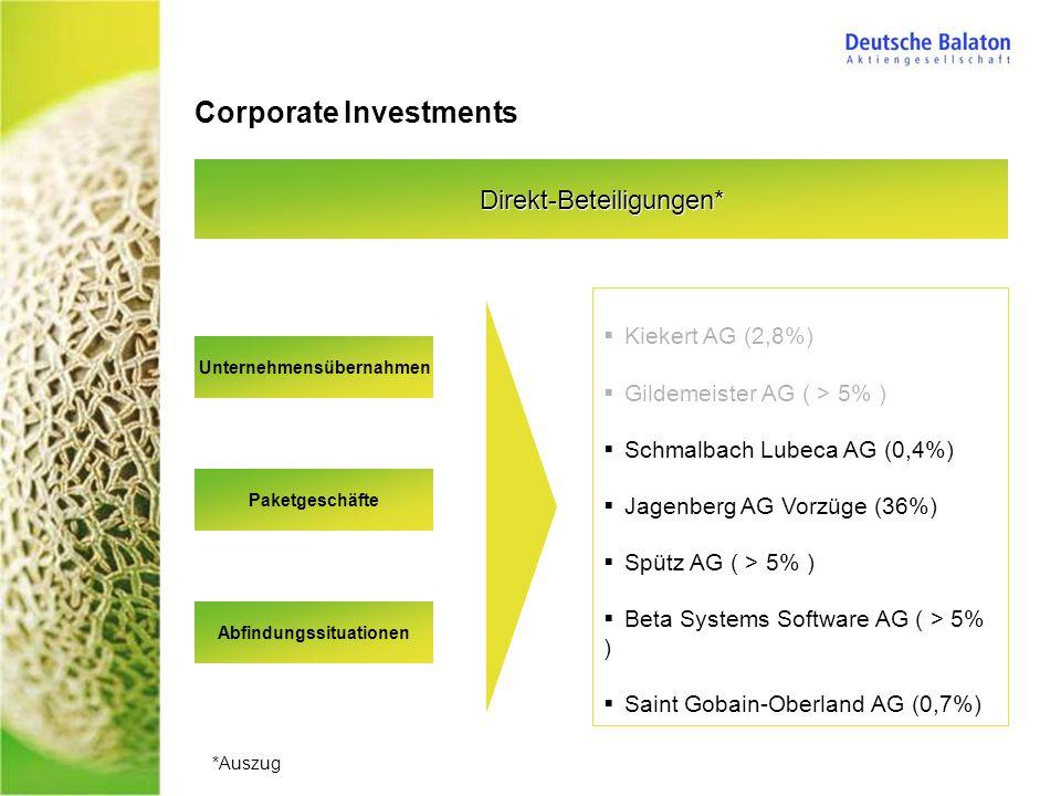Corporate Investments Text Kiekert AG (2,8%) Gildemeister AG ( > 5% ) Schmalbach Lubeca AG (0,4%) Jagenberg AG Vorzüge (36%) Spütz AG ( > 5% ) Beta Systems Software AG ( > 5% ) Saint Gobain-Oberland AG (0,7%) Direkt-Beteiligungen* Unternehmensübernahmen Paketgeschäfte Abfindungssituationen *Auszug