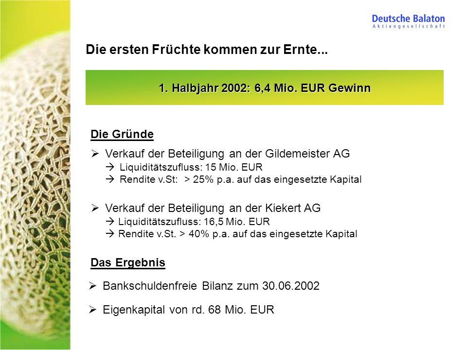 Die ersten Früchte kommen zur Ernte... Die Gründe Verkauf der Beteiligung an der Gildemeister AG Liquiditätszufluss: 15 Mio. EUR Rendite v.St: > 25% p