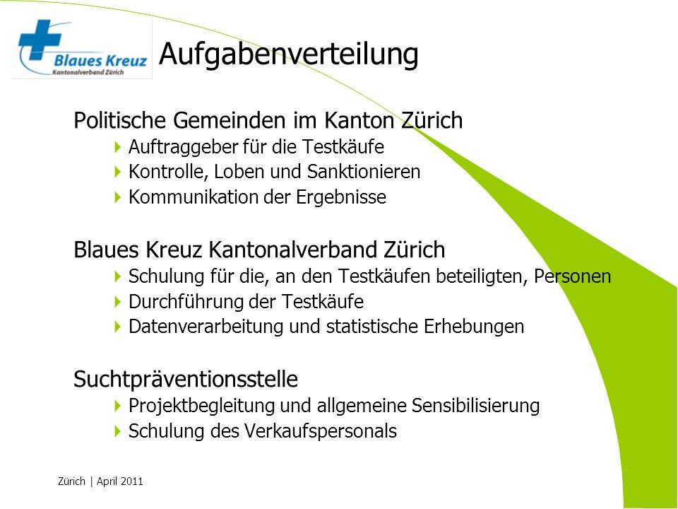 Zürich | April 2011 Politische Gemeinden im Kanton Zürich Auftraggeber für die Testkäufe Kontrolle, Loben und Sanktionieren Kommunikation der Ergebnis