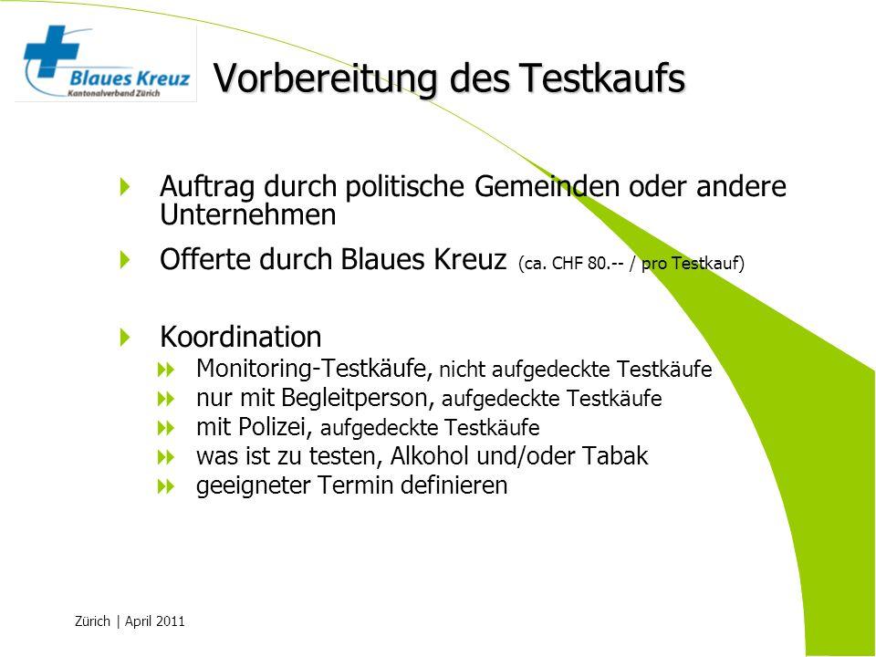 Zürich | April 2011 Auftrag durch politische Gemeinden oder andere Unternehmen Offerte durch Blaues Kreuz (ca. CHF 80.-- / pro Testkauf) Koordination