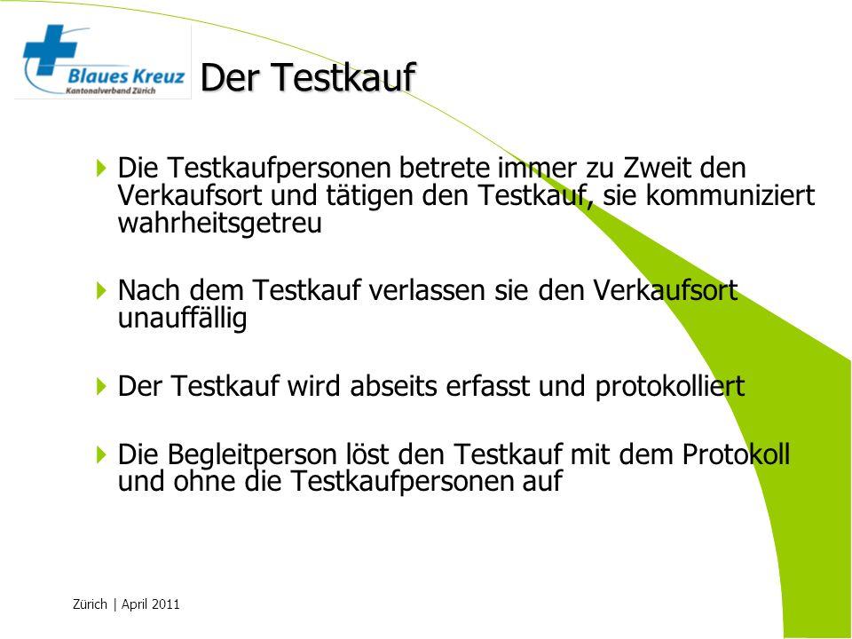 Zürich | April 2011 Die Testkaufpersonen betrete immer zu Zweit den Verkaufsort und tätigen den Testkauf, sie kommuniziert wahrheitsgetreu Nach dem Te