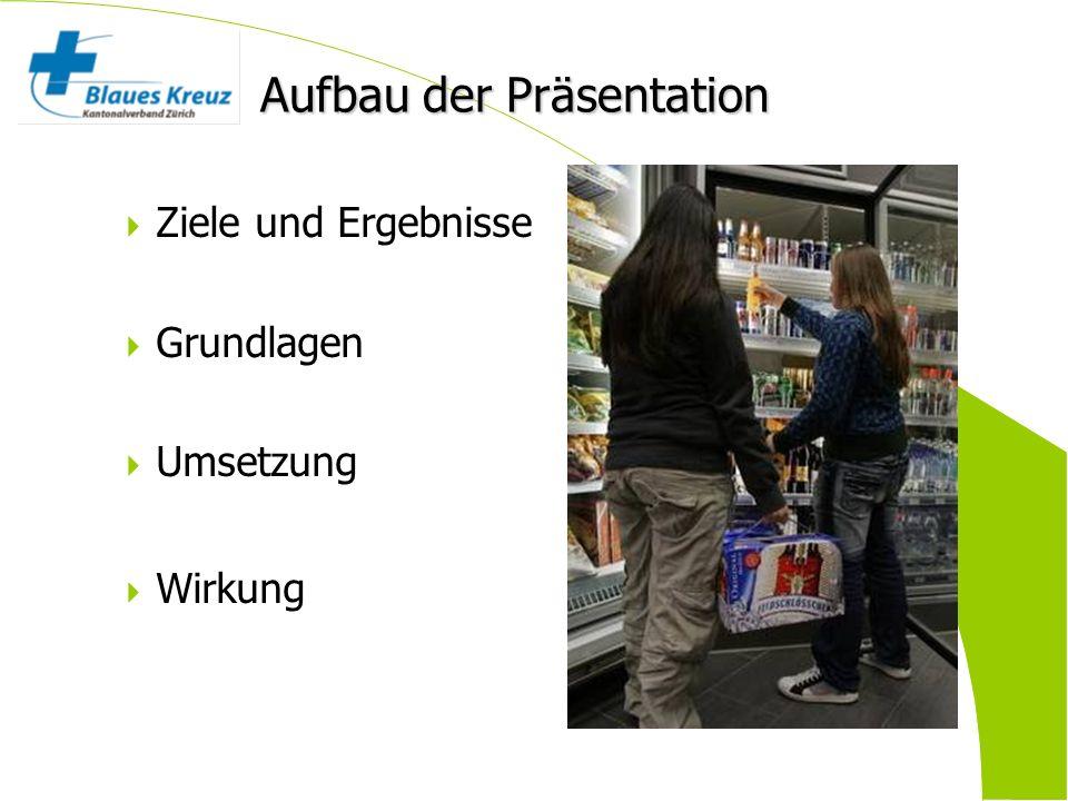 Zürich | April 2011 Ziele und Ergebnisse Grundlagen Umsetzung Wirkung Aufbau der Präsentation