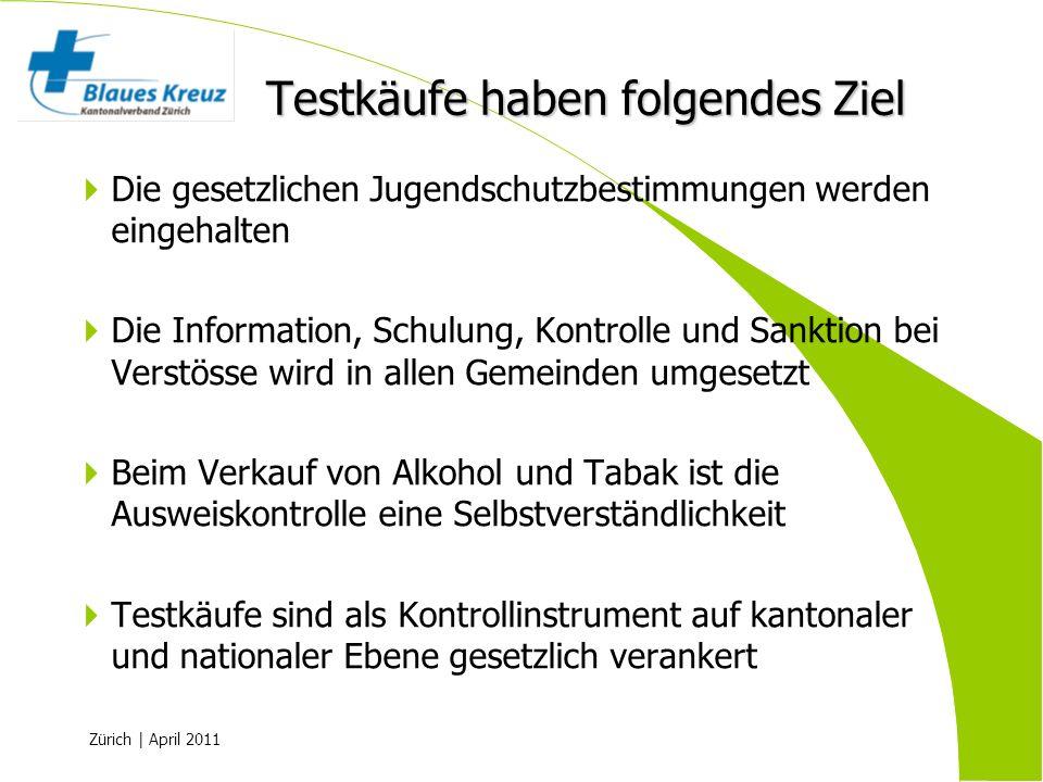 Zürich | April 2011 Die gesetzlichen Jugendschutzbestimmungen werden eingehalten Die Information, Schulung, Kontrolle und Sanktion bei Verstösse wird