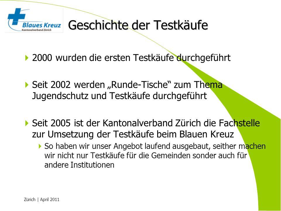 Zürich | April 2011 2000 wurden die ersten Testkäufe durchgeführt Seit 2002 werden Runde-Tische zum Thema Jugendschutz und Testkäufe durchgeführt Seit
